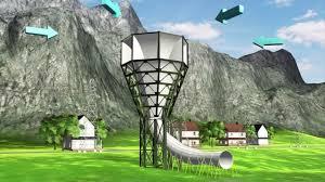 فناوری اینولاکس گامی نو در عرصه انرژیهای تجدیدپذیر است