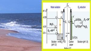 ابداع شیوهای جدید برای تولید برق از آب دریا