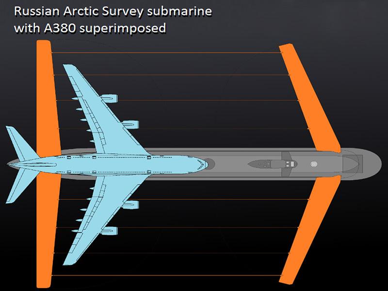 زیردریایی غیرنظامی دو برابر بزرگترین جت مسافربری دنیا
