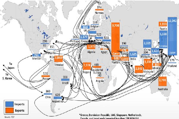بازار LNG: کوچکترهایی که تاثیرگذارترند